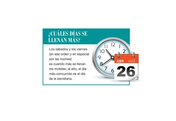 Horario de los moteles en Costa Rica